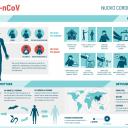 infografica coronavirus_ITA