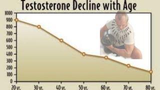 Quali sono i valori del testosterone per iniziare la TRT ? Andrologo esperto in antiaging